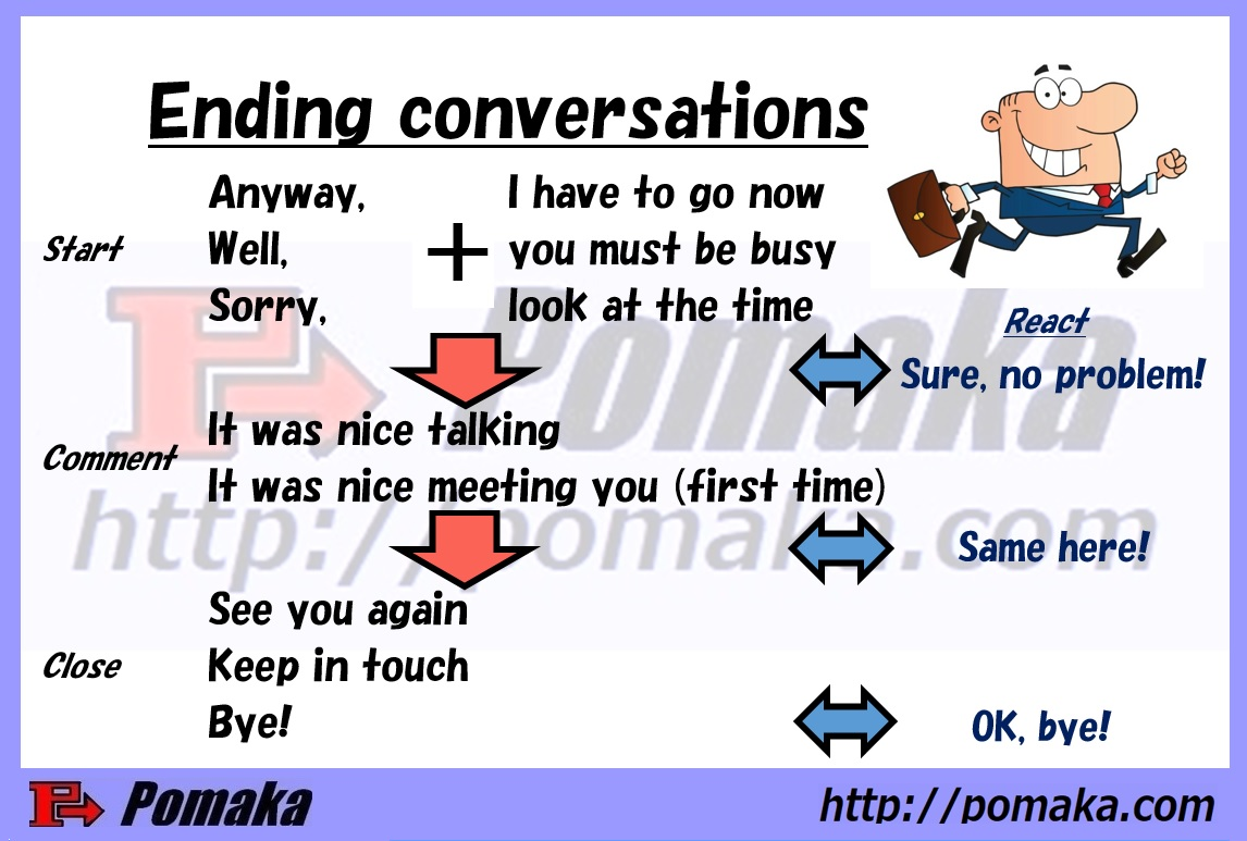 How to end conversation with girl