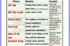 Travel idioms