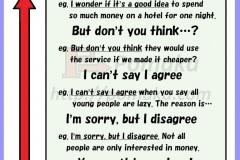 Disagreeing