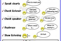 Mask communication