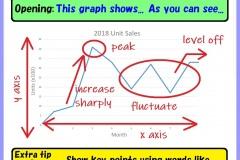 Explaining graphs