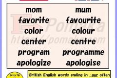 Spelling: US v UK